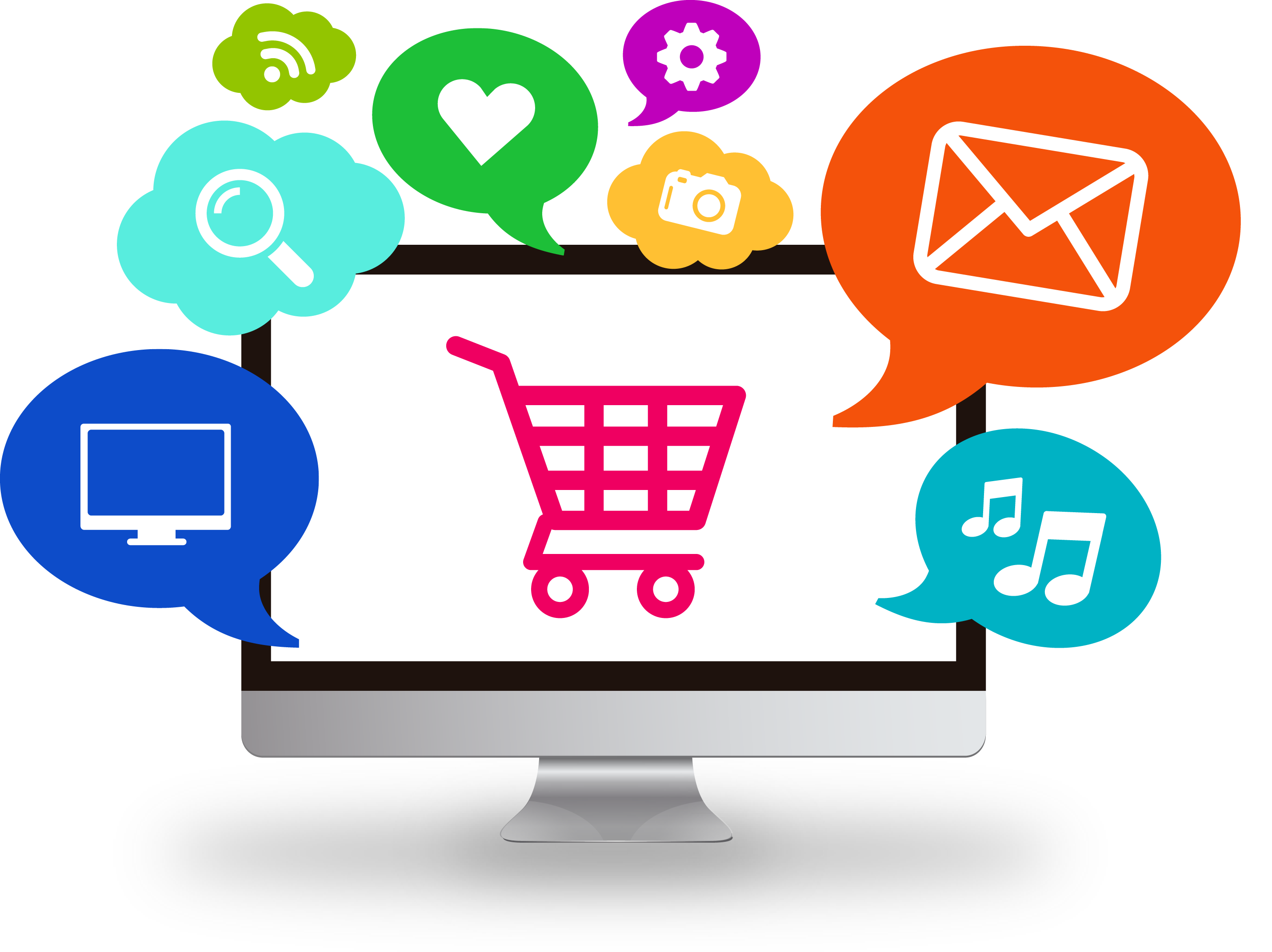 CRM For Retail Industry