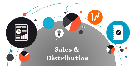 Sales distribution CRM software